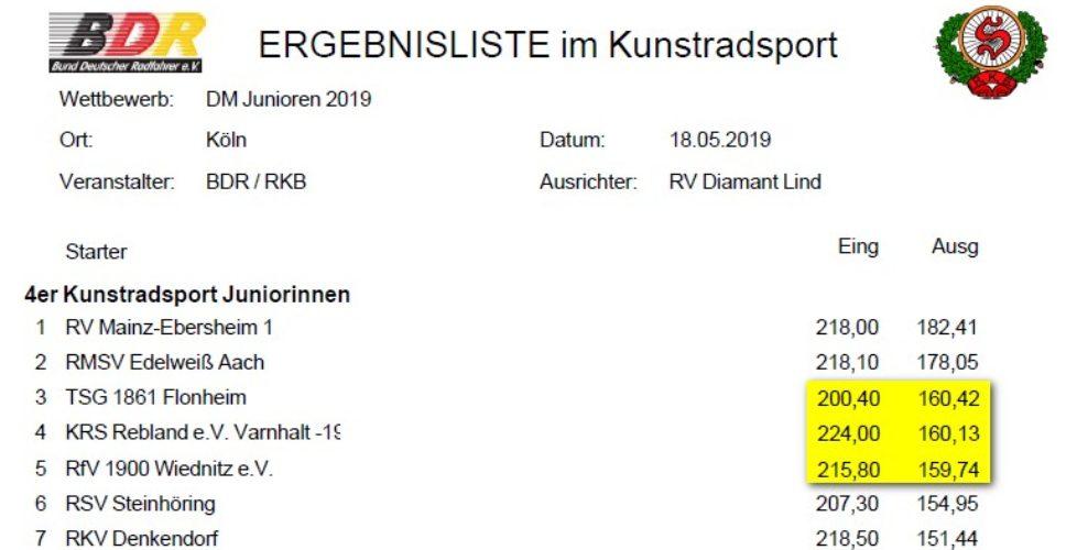 20190518_DM Junioren